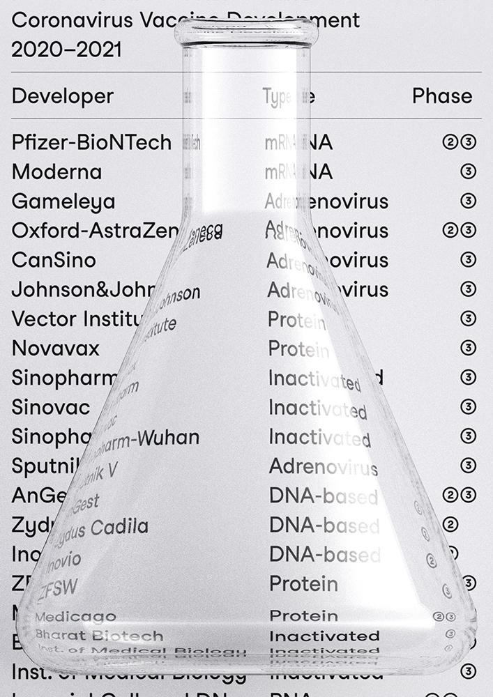 Tobias_Raschbacher_Coronavirus_Vaccines